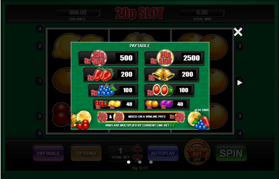 20p Slot Symbols