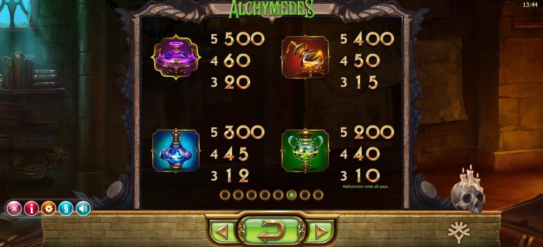 Alchymedes Slot Symbols