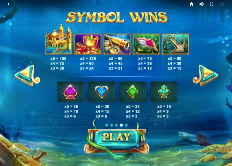 Atlantis Slot Symbols