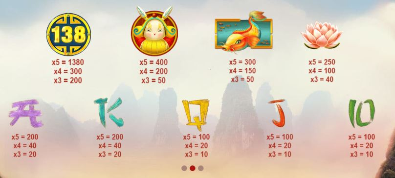 Dragon's Luck Slot Symbols