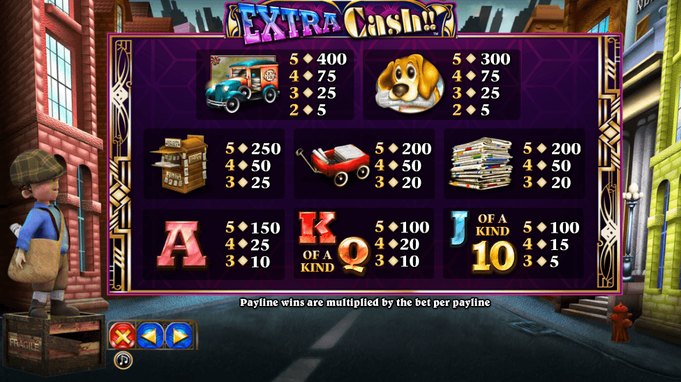 Extra Cash Slots Paytable