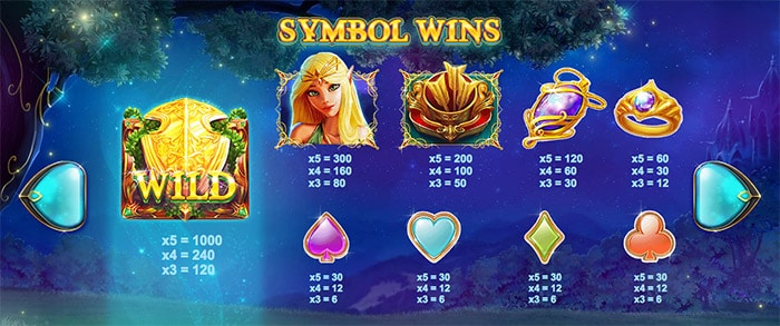 Elven Magic Slots Symbols