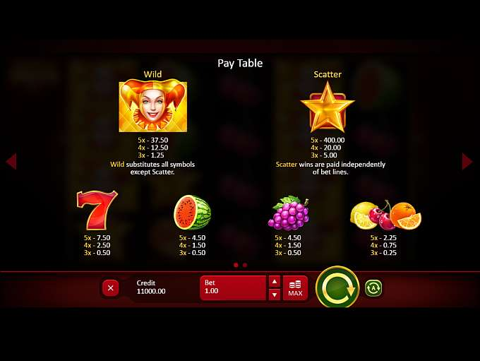 Fruits & Jokers Slot Symbols