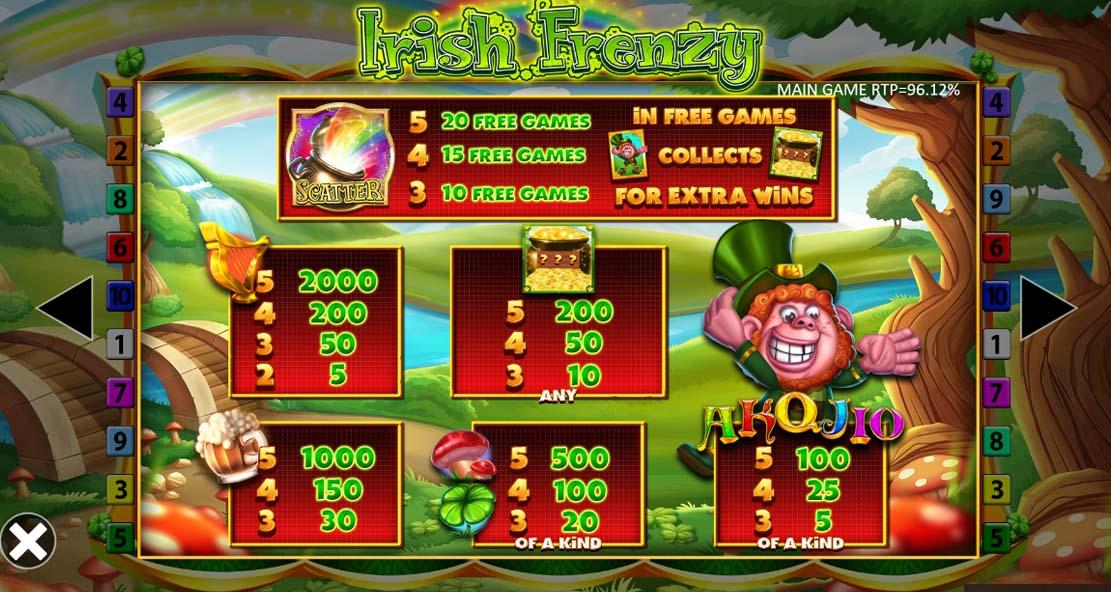 Irish Frenzy Slot Symbols