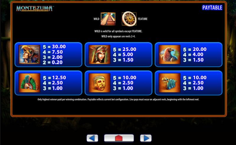 Montezuma Slot Symbols
