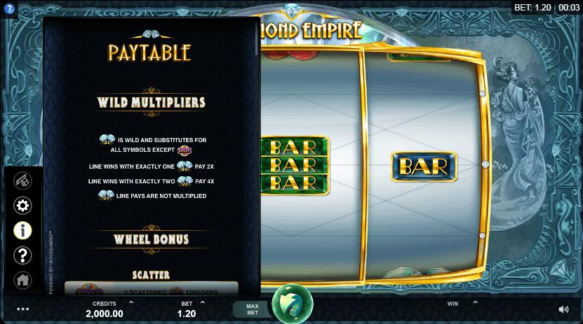 Diamond Empire Slot Paytable