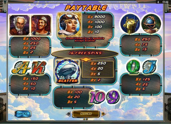 Skyway Slots Paytable