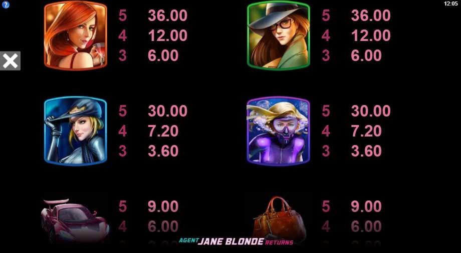 Agent Jane Blonde Returns Slots Symbol