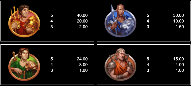 Arena of Gold Slot Symbols