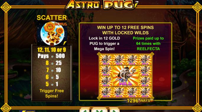 Astro Pug Slot Symbols