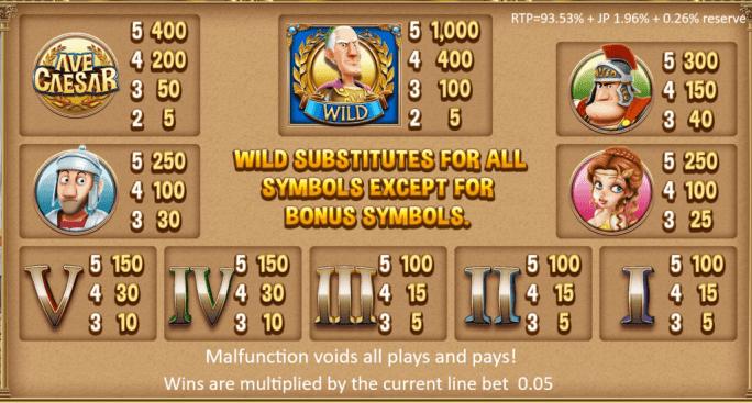 Ave Caesar JPK Slot Symbols