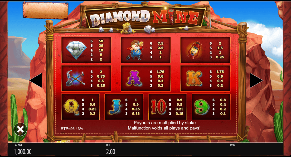 Diamond Mine: Extra Gold Slot Symbols