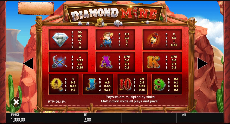 Diamond Mine Slots Paytable
