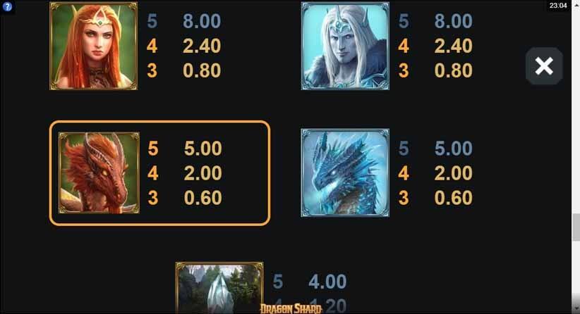 Dragon Shard Slot Online