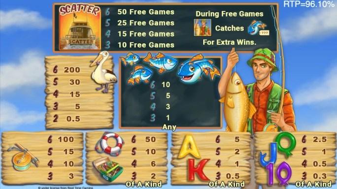 Fishin' Frenzy Jackpot King Slot Symbols