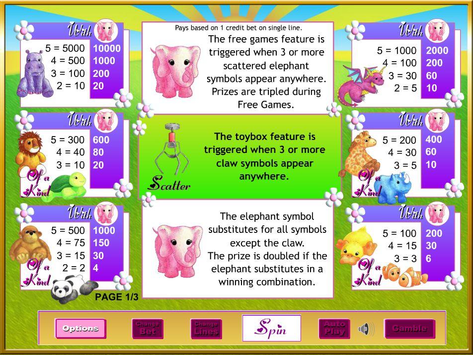 Fluffy Favourites Jackpot Slot paytable