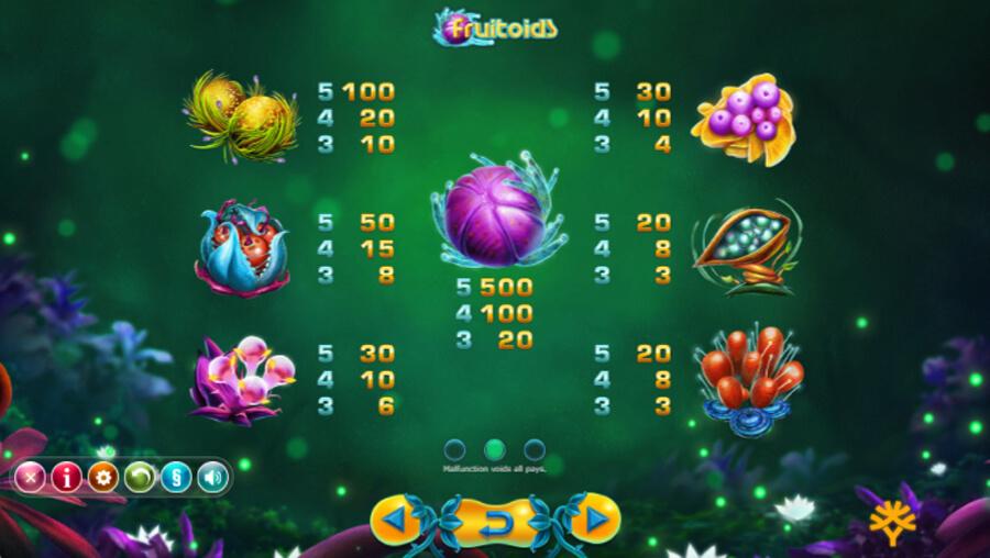 Fruitoids Slot Symbols
