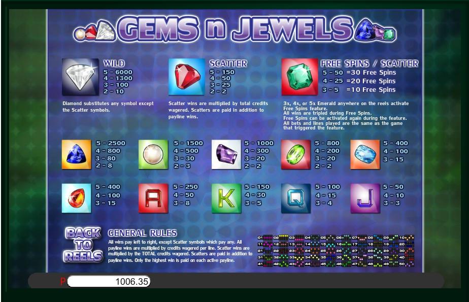 Gems N Jewels Slot Symbols