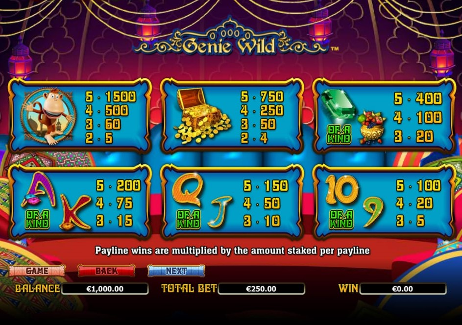 Genie Wild Slot Paytable
