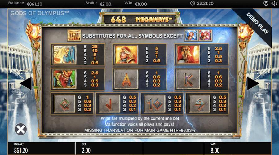 Gods Of Olympus Megaways Slot Paytable