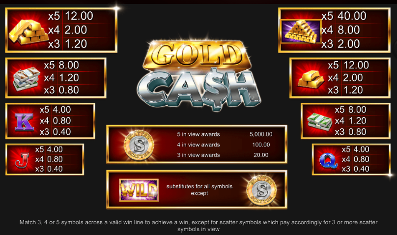 Gold Cash Slot Symbols