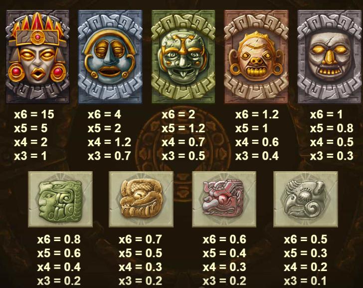 Gonzo's Quest Megaways Slot Symbols