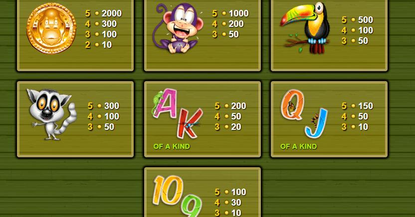 Gorilla Go Wild Slot Paytable