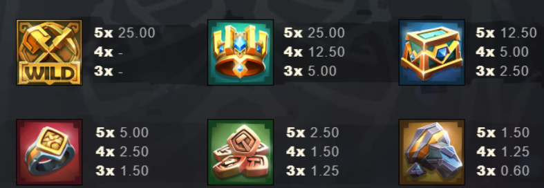 Mining Fever Slot Symbols