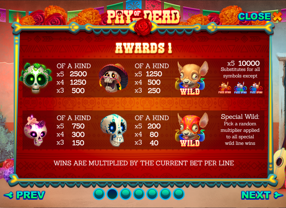Pay of the Dead Slot Paytable