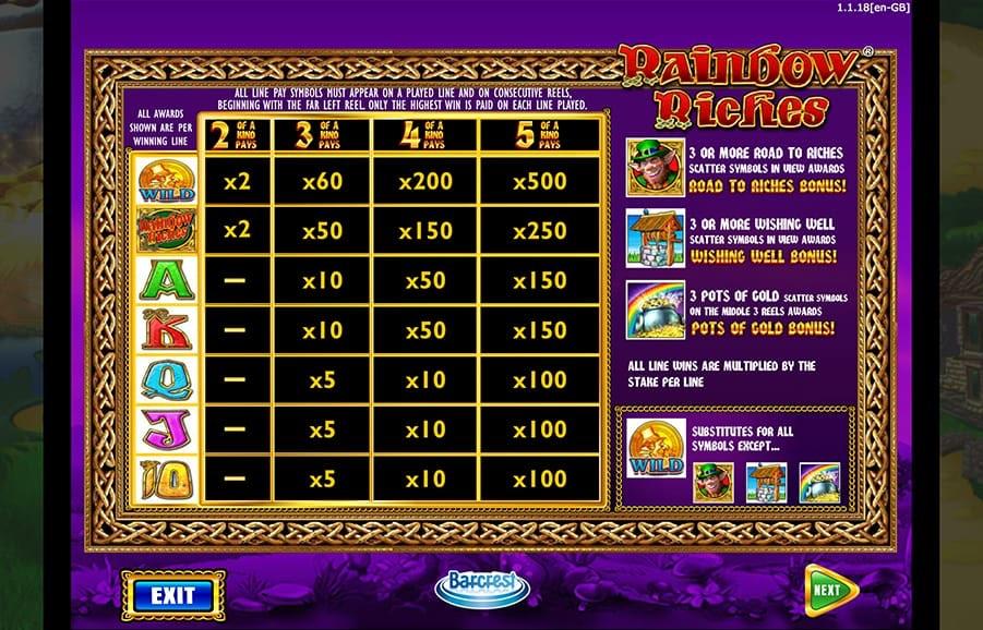 Rainbow Riches Pots of Gold Slot Symbols