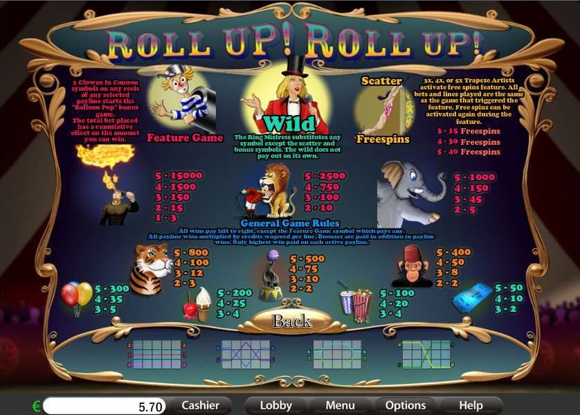 Roll Up! Roll Up! Slot Paytable