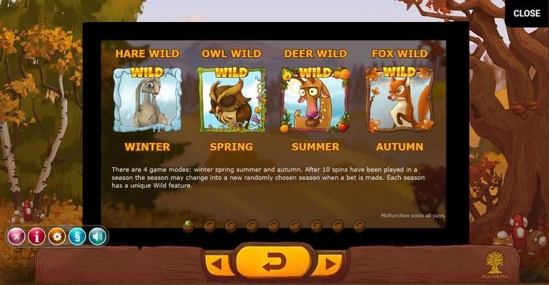 Seasons Slots Bonus