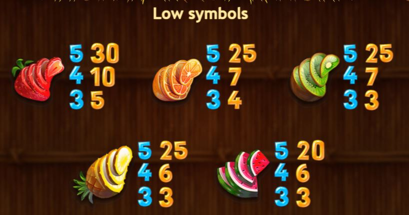 Spiña Colada Slot Symbols