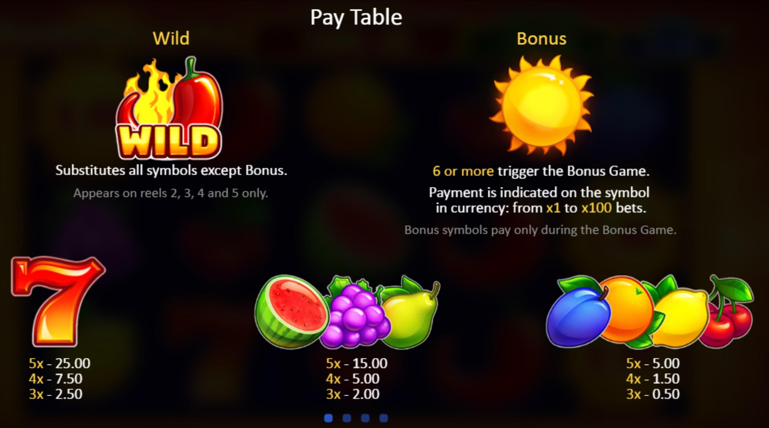 Fruit Spin Slots Symbols