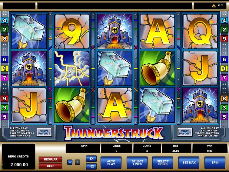 Thunderstruck Slots Online