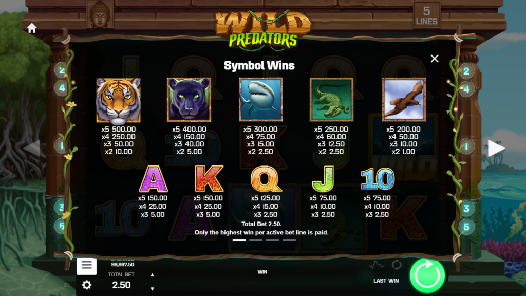 Wild Predators Slot Paytable