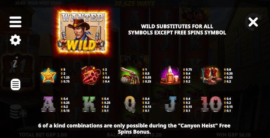Wild West Zone Slot Symbols