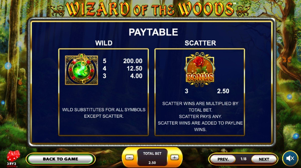 Wizard of the Woods Slots Game